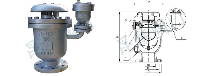 复合式高速排气阀,复合式高速进气阀,FGP4X排气阀结构图