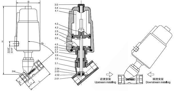 不锈钢气动螺纹角座阀