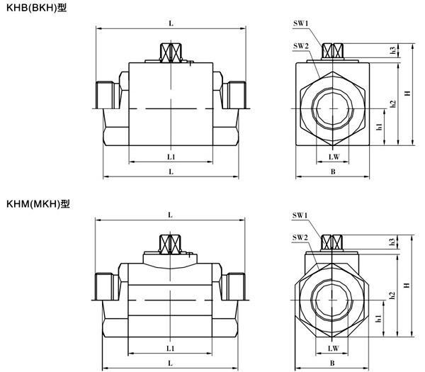 KHB液压球阀,KHM液压球阀,不锈钢液压球阀结构图