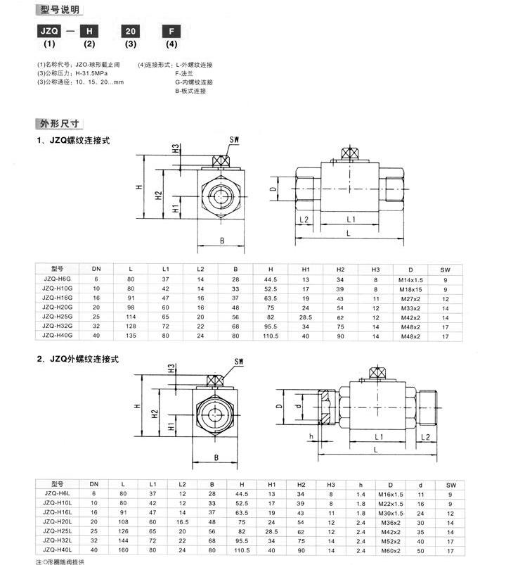 JZQ液压球阀,铸钢液压球阀结构图尺寸