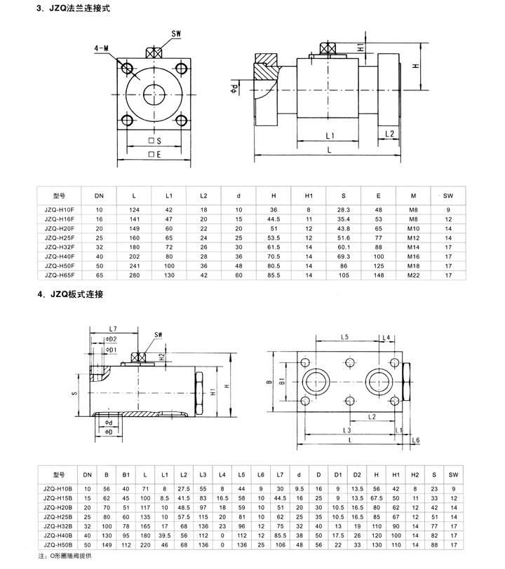 JZQ液压球阀,铸钢液压球阀结构图尺寸1