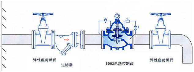 600X电动控制阀安装示意图