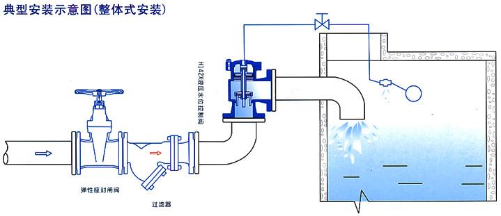 水位控制阀,液压水位控制阀,H142X水位控制阀安装