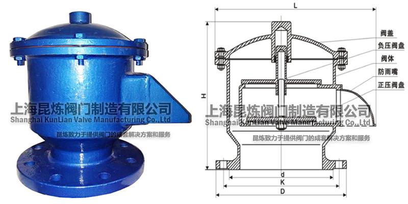 GFQ-2全天候呼吸阀结构图