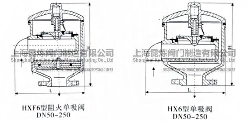 单吸阀,阻火单吸阀,HXF-6单吸阀结构图