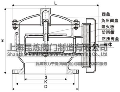 JAV-I夹套保温呼吸阀带阻火外形尺寸(1.0Mpa)及结构图